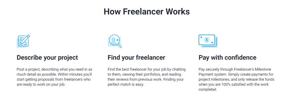 freelancer-ease-of-use